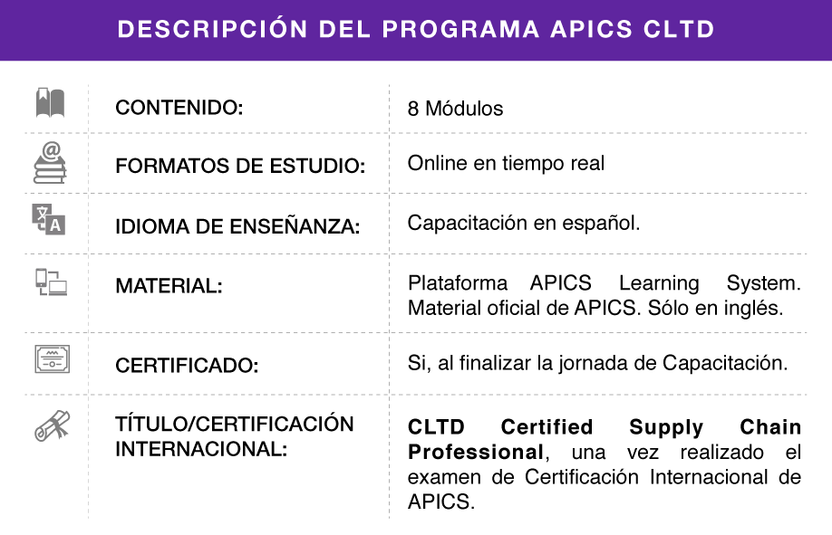 APICS Learning System que CEEO Latin America activa a nuestros clientes que ingresan al programa CLTD Logistics, Transportation and Distribution