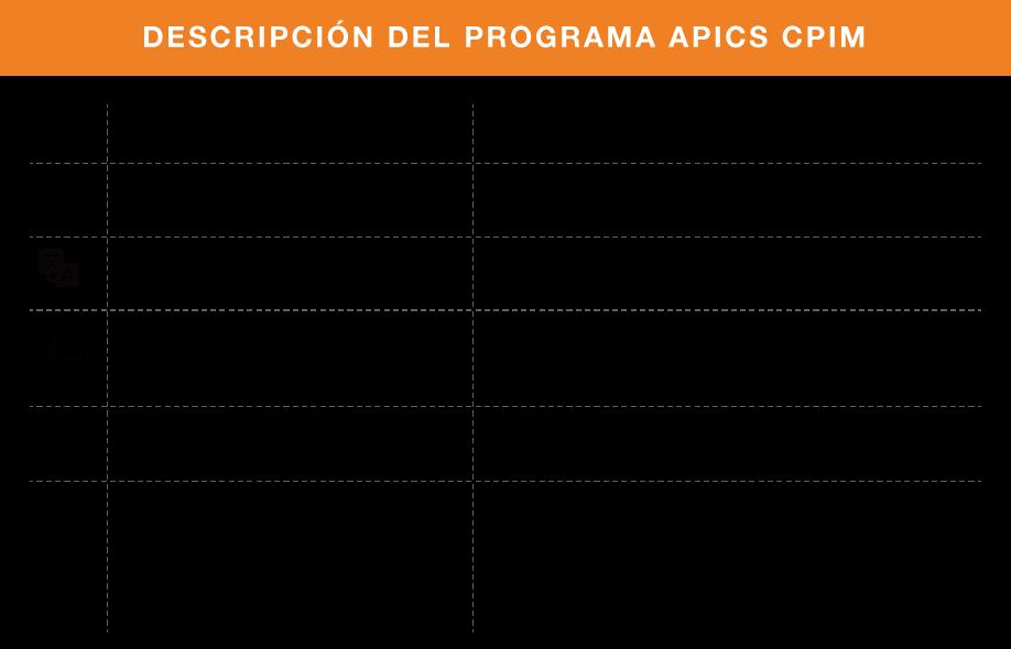 CPIM Programa de Certificación APICS brindado por CEEO Latin America